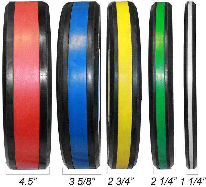 BPP weight plate sizing