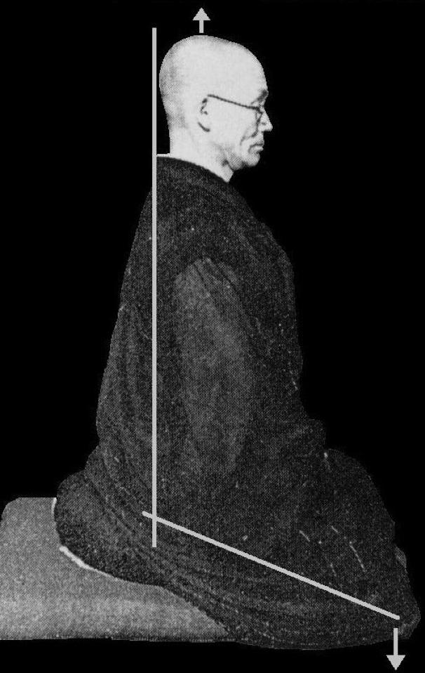 Zen Master Sawaki - Zazen Meditation