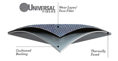 Kinetex Advanced Textile Composite Flooring