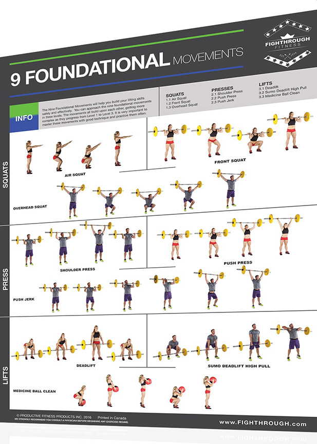 Fightthrough Fitness 18 X 24 Laminated Workout Poster
