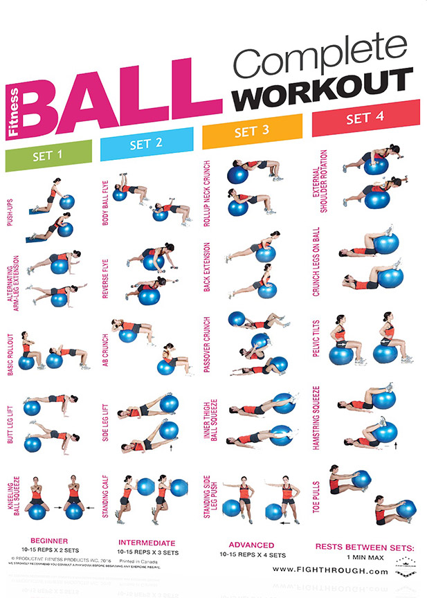 Fightthrough Fitness Laminated Poster For Complete Ball Workout