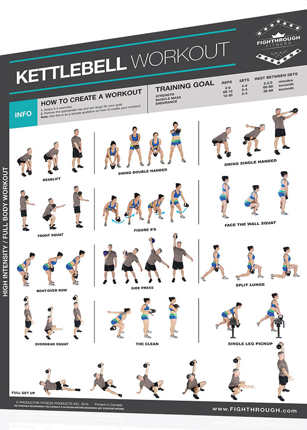 """FightThrough Fitness 18"""" x 24"""" Laminated Workout Poster ..."""