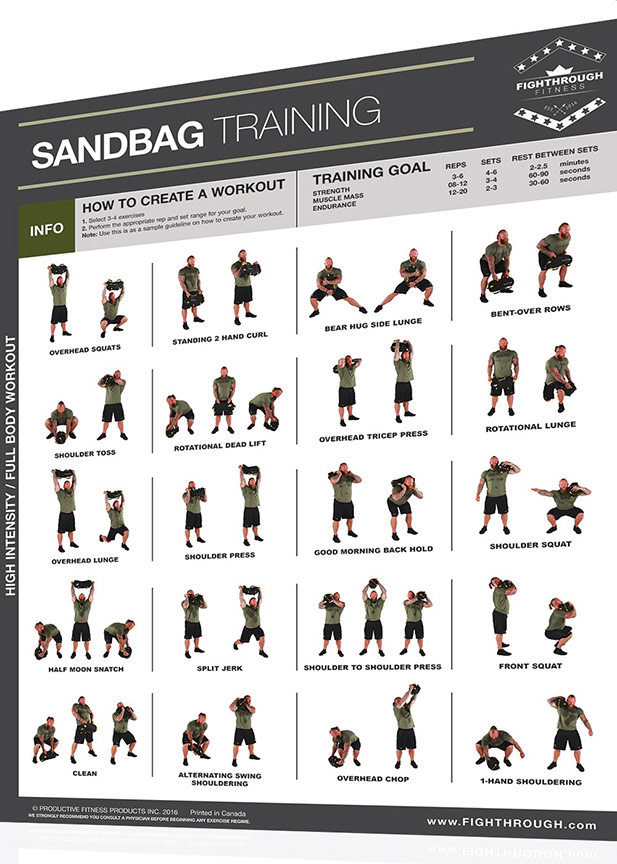 Fightthrough Fitness Workout Chart For Sandbag Hiit Exercise Routine