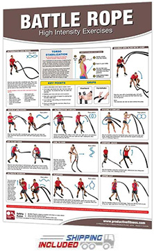 Productive Fitness Exercise Chart for Battle Rope Exercises