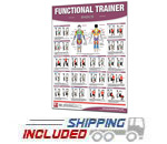Productive Fitness Functional Trainer Workout Chart for Basic Exercises