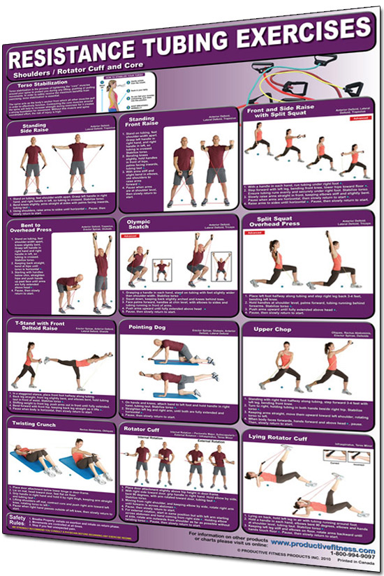 "Productive Fitness 24"" x 36"" Laminated Fitness Poster ..."