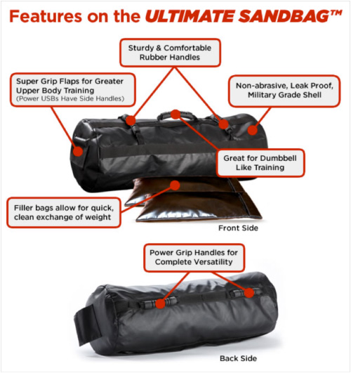 Ultimate Sandbag detail