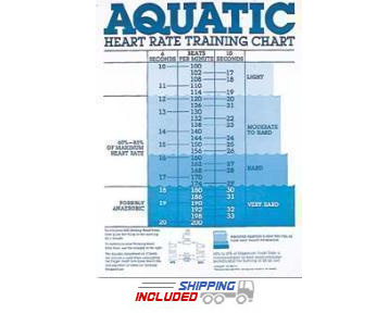 Aquatic Heart Rate Chart