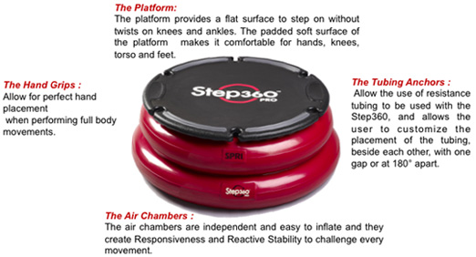 Spri Step 360 balance device