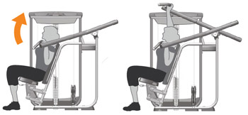 Shoulder Press Machine Exercises